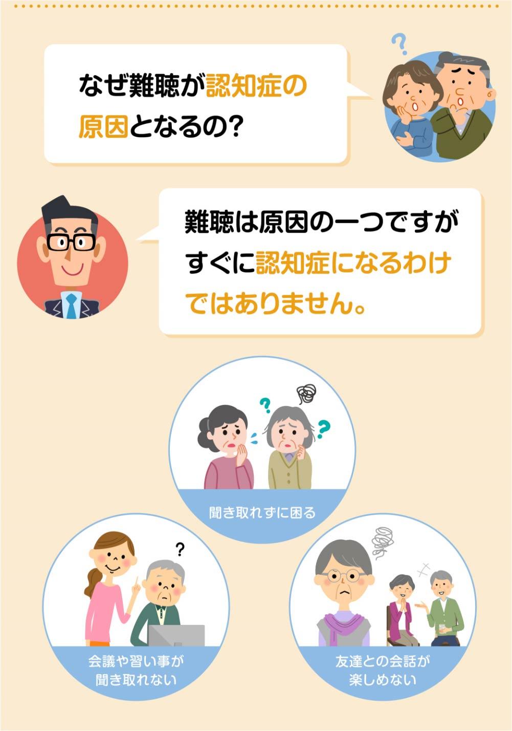 なぜ難聴が認知症の 原因となるの? 難聴は原因の一つですが すぐに認知症になるわけ ではありません。  聞き取れずに困る 会議や習い事が聞き取れない 友達との会話が楽しめない